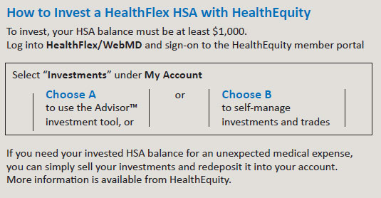 graphic showing how to invest with healthequity